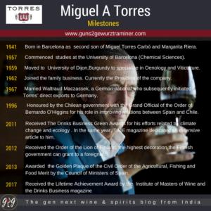 miguel-torres-milestones