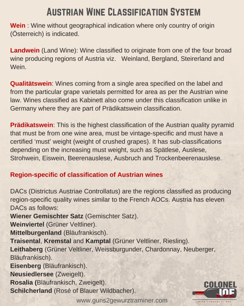 austrian-wine-classification