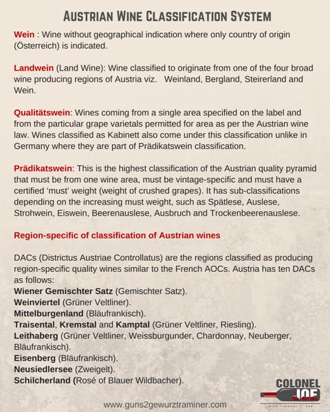 Austrian Wine Quality Pyramid