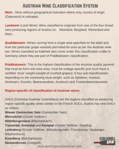Austrian-Wine-Quality-Pyramid