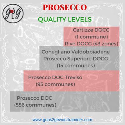 prosecco-quality-pyramid