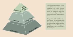 erstlagen-pyramid