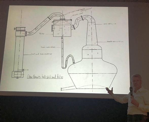 glen grant distillation process